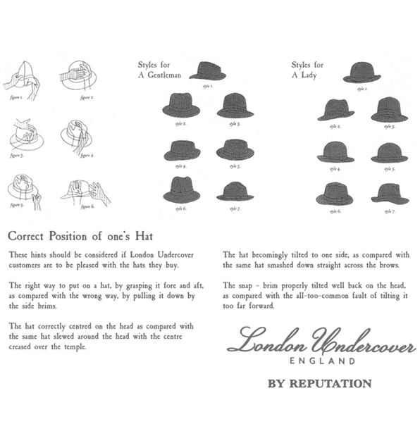 How to wear a London Undercover Trilby Hat